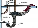 Кухненските мивки и спецификите на канализациите им